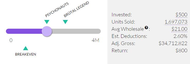 Psychonauts-2-investment-estimates